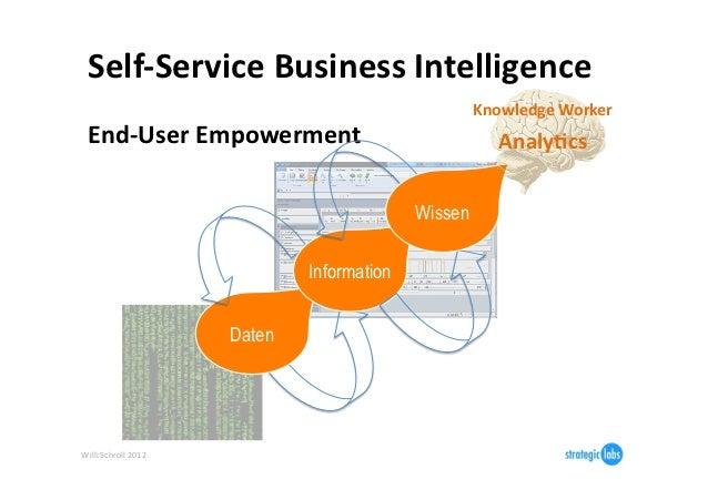 Self-‐Service Business Intelligence                                                                Knowledge Wo...