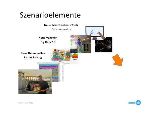 Szenarioelemente                                       Neue SchniBstellen + Tools                             ...