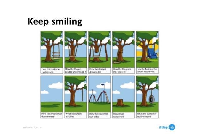 Keep smiling Willi Schroll 2012