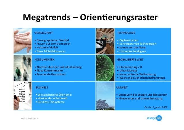 Megatrends – Orien6erungsraster                      GESELLSCHAFT                                           TECHNO...