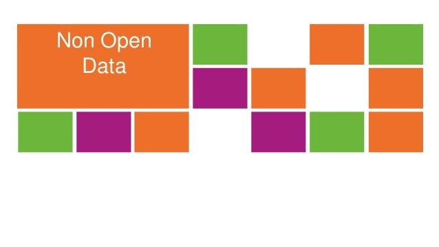 Non Open Data