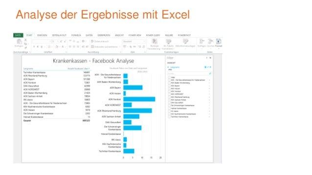 Analyse der Ergebnisse mit Excel