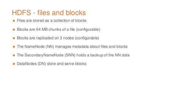 Arbeiten mit HDFS