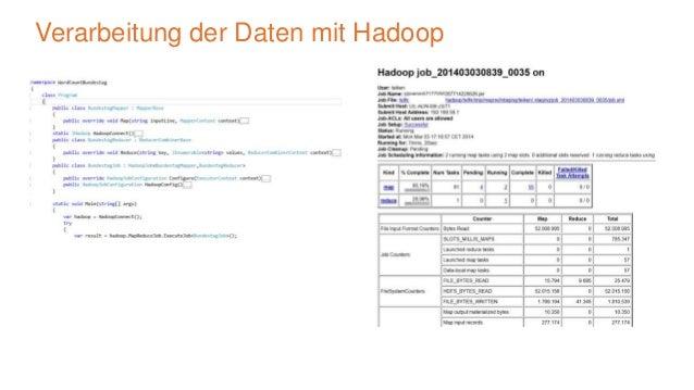 Datenanalyse in der Praxis