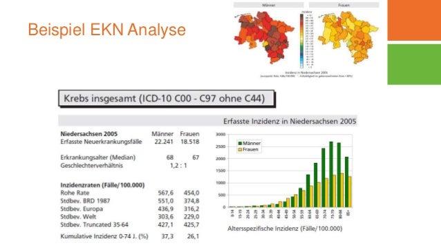 Beispiel EKN Analyse Dipl.-Inform. Yvette Teiken 06.03.2016