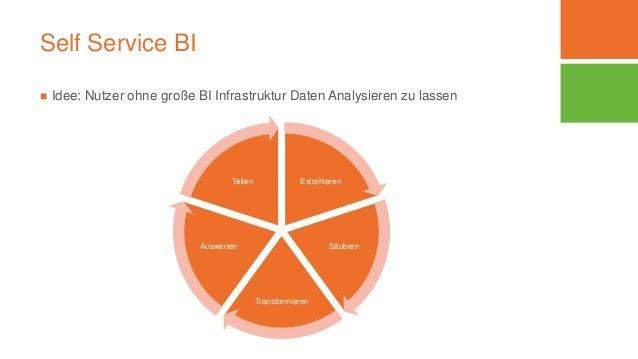 Self Service BI  Idee: Nutzer ohne große BI Infrastruktur Daten Analysieren zu lassen Extrahieren Säubern Transformieren ...
