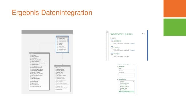 Ergebnis Datenintegration