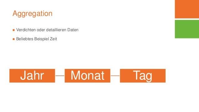 Aggregation  Verdichten oder detaillieren Daten  Beliebtes Beispiel Zeit Jahr Monat Tag
