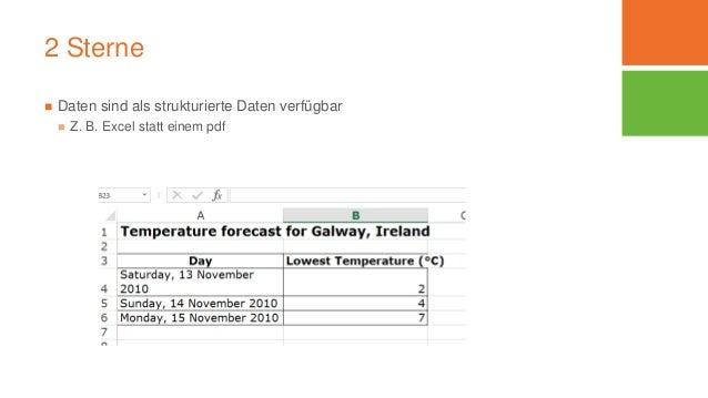 2 Sterne  Daten sind als strukturierte Daten verfügbar  Z. B. Excel statt einem pdf
