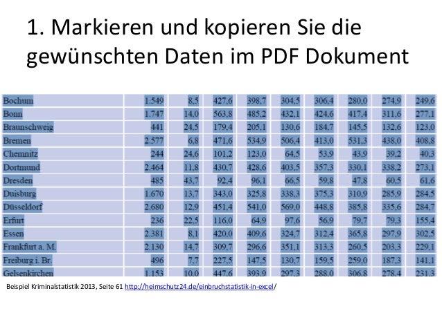 1. Markieren und kopieren Sie die gewünschten Daten im PDF Dokument Beispiel Kriminalstatistik 2013, Seite 61 http://heims...