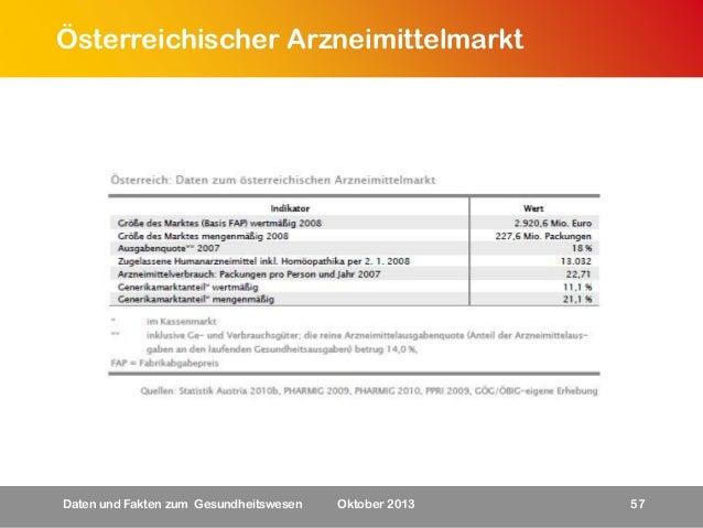 Österreichischer Arzneimittelmarkt  Daten und Fakten zum Gesundheitswesen  Oktober 2013  57