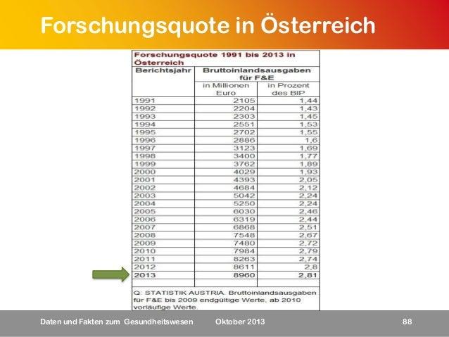 Forschungsquote in Österreich  Daten und Fakten zum Gesundheitswesen  Oktober 2013  88