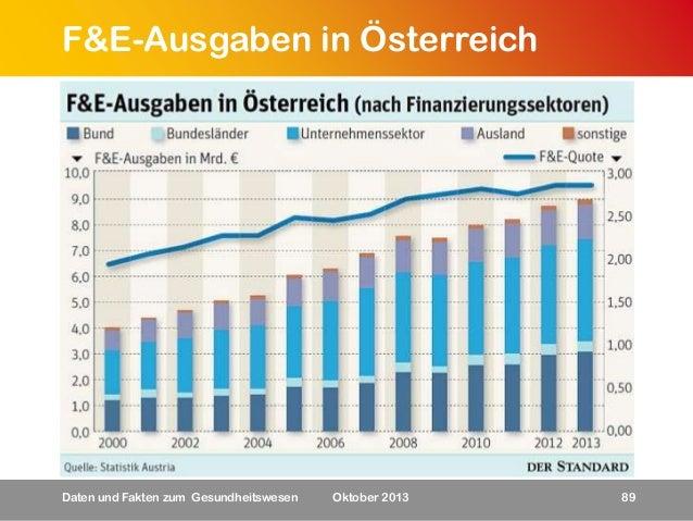 F&E-Ausgaben in Österreich  Daten und Fakten zum Gesundheitswesen  Oktober 2013  89
