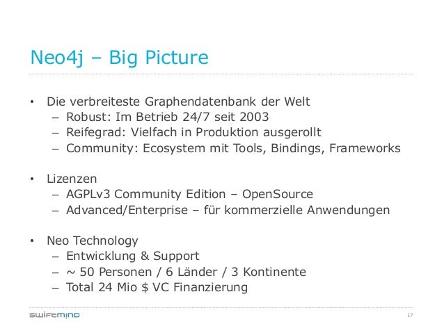 17Neo4j – Big Picture• Die verbreiteste Graphendatenbank der Welt– Robust: Im Betrieb 24/7 seit 2003– Reifegrad: Vielfach ...