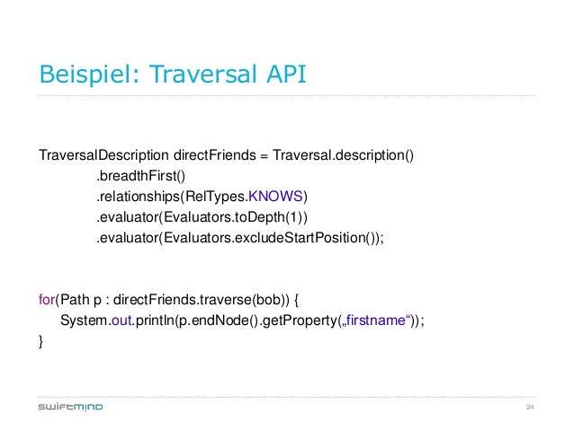 24Beispiel: Traversal APITraversalDescription directFriends = Traversal.description().breadthFirst().relationships(RelType...