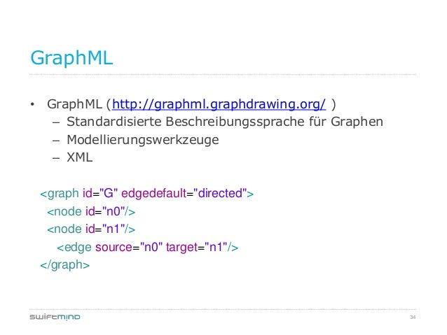 34GraphML• GraphML (http://graphml.graphdrawing.org/ )– Standardisierte Beschreibungssprache für Graphen– Modellierungswer...