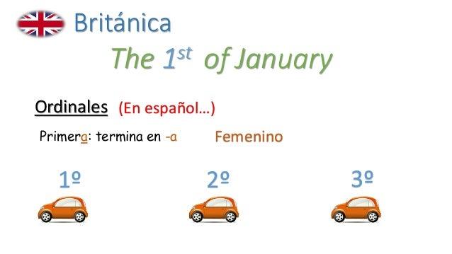 Dates - ¿Cómo escribir las fechas en inglés?