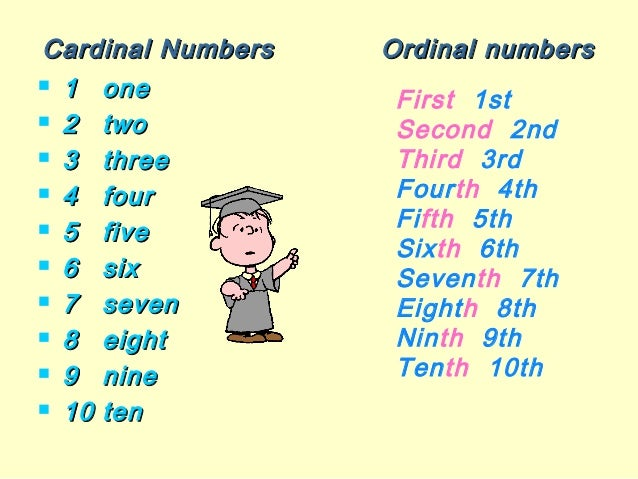 how to explain ordinal numbers