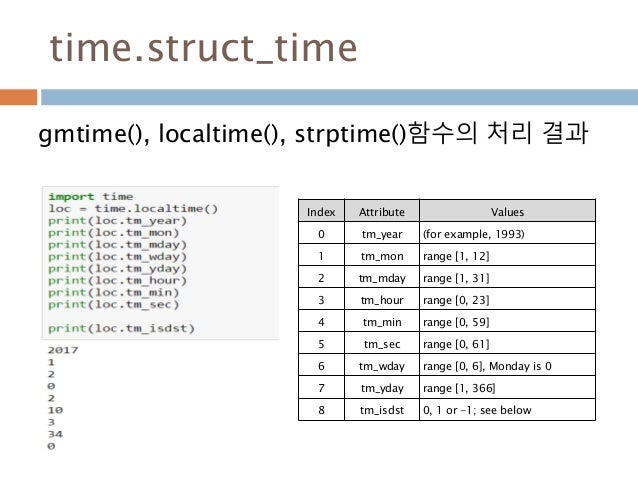 time.struct_time gmtime(), localtime(), strptime()함수의 처리 결과 Index Attribute Values 0 tm_year (for example, 1993) 1 tm_mon ...