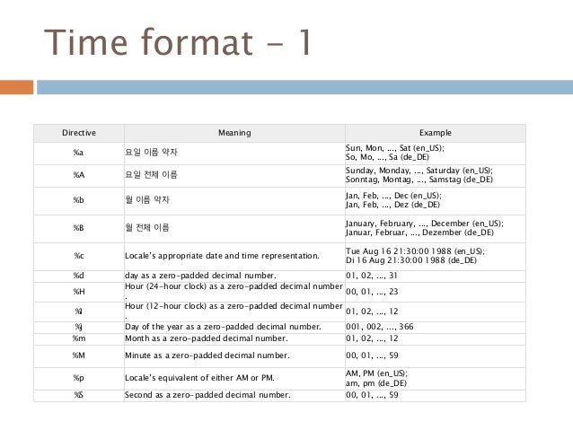 Time format - 1 Directive Meaning Example %a 요일 이름 약자 Sun, Mon, ..., Sat (en_US); So, Mo, ..., Sa (de_DE) %A 요일 전체 이름 Sund...