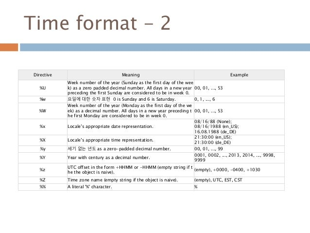 Time format - 2 Directive Meaning Example %U Week number of the year (Sunday as the first day of the wee k) as a zero padd...