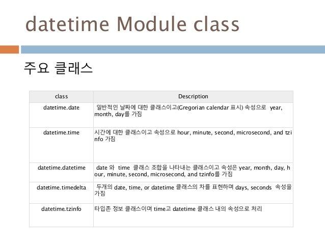 datetime Module class 주요 클래스 class Description datetime.date 일반적인 날짜에 대한 클래스이고(Gregorian calendar 표시) 속성으로 year, month, da...