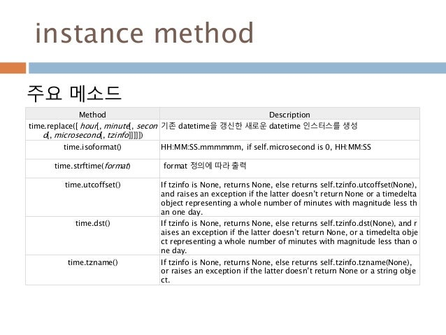 instance method Method Description time.replace([ hour[, minute[, secon d[, microsecond[, tzinfo]]]]]) 기존 datetime을 갱신한 새로...