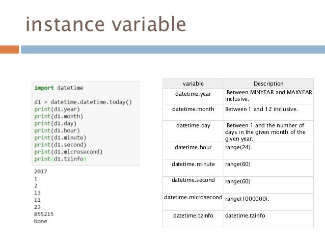 instance variable variable Description datetime.year Between MINYEAR and MAXYEAR inclusive. datetime.month Between 1 and 1...