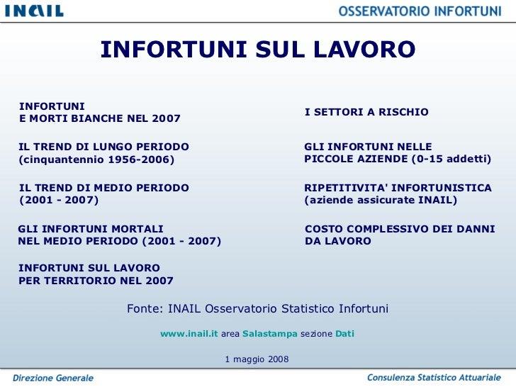 INFORTUNI SUL LAVORO Fonte: INAIL Osservatorio Statistico Infortuni INFORTUNI  E MORTI BIANCHE NEL 2007 IL TREND DI LUNGO ...