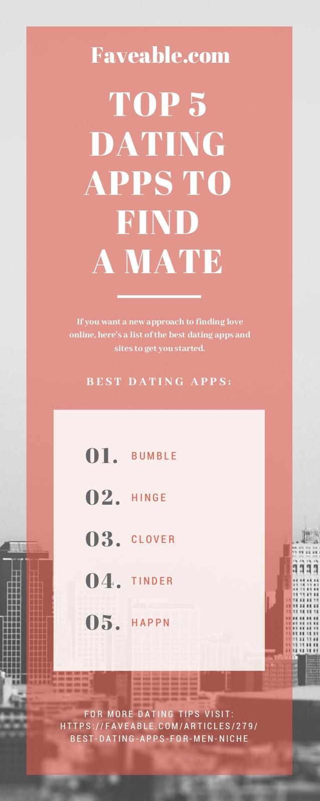 Hinge dating app not working