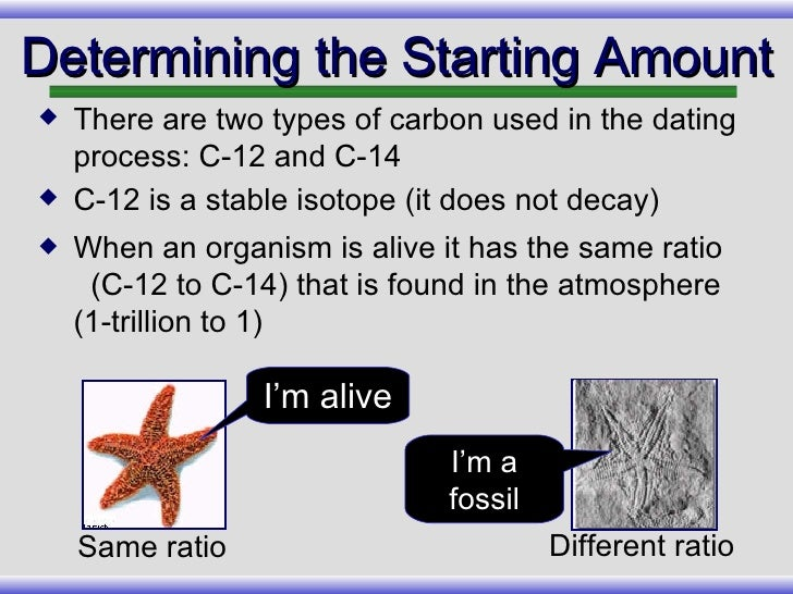 How is carbon hookup used to date fossils