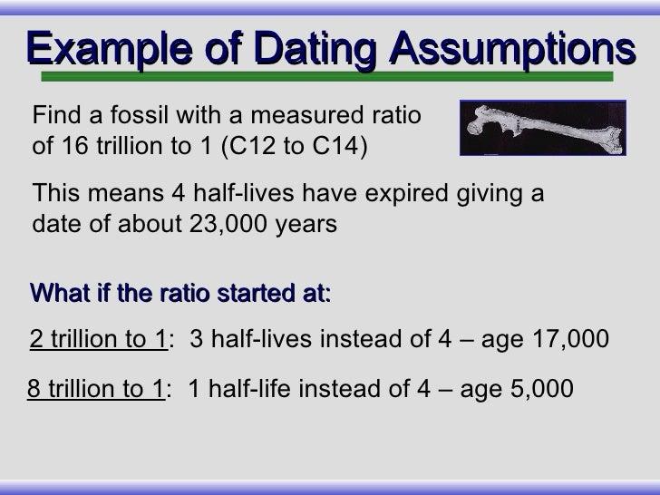 Dating assumptions