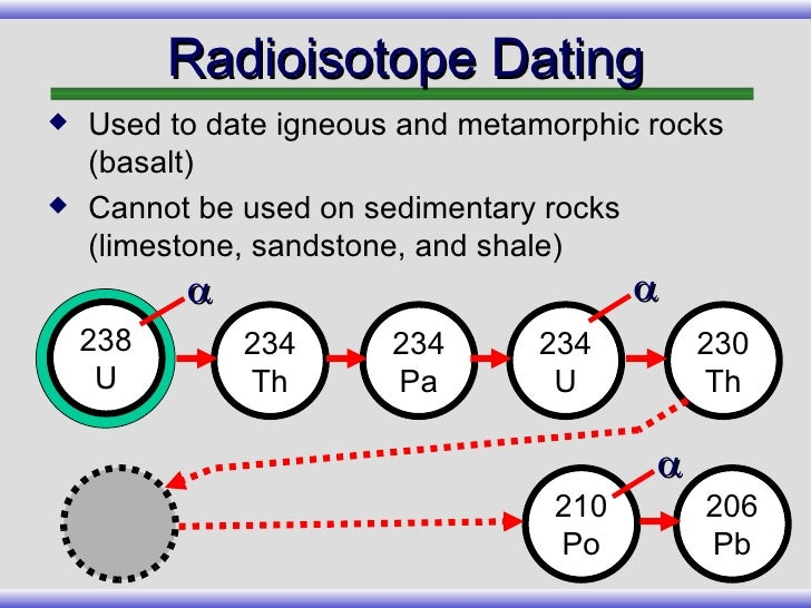 mount etna radiometric dating basalt Radiometric dating involves dating rocks or other objects by in attempting to date mt st helens, creationists attempted discredit the.