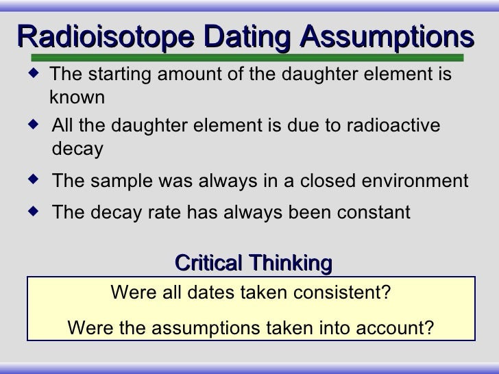 Radioisotope dating fossils pictures
