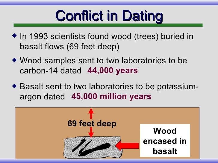 Potassium argon dating method 1