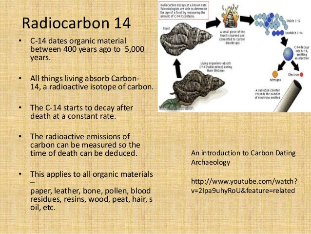 Carbon dating material