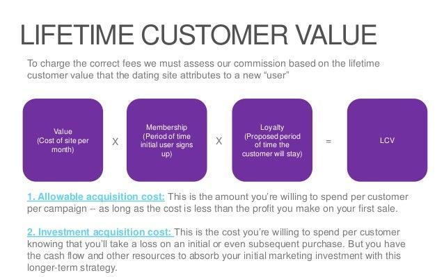 Van marktonderzoek tot marketingplan De concurrentie Het product Business model Eenmanszaak of groot team?