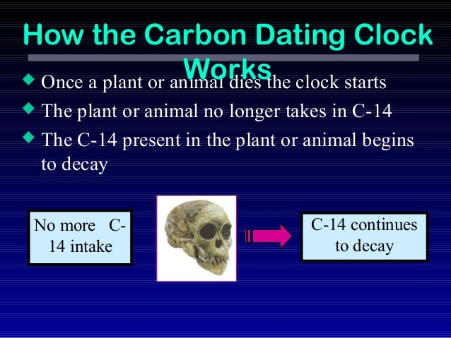 How to find radioactive dating fossils