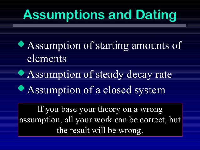 Radiometric dating of basaltic rocks from