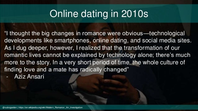 London women dating