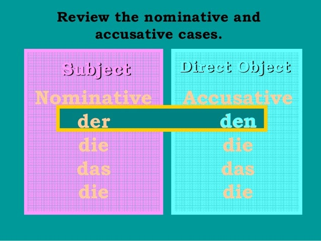 Review the nominative and accusative cases.  Subject  Direct Object  Nominative der die das die  Accusative den die das di...