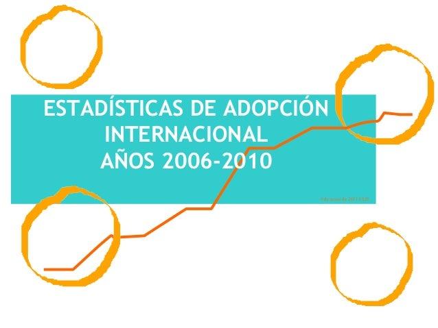 ESTADÍSTICAS DE ADOPCIÓN     INTERNACIONAL    AÑOS 2006-2010                       9 de mayo de 2011 CLH