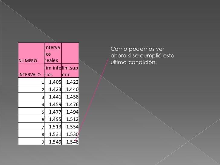 intervalos                Este valor debe               intervalos NUMERO        reales                    de ser igual oN...