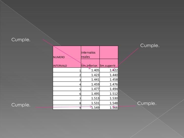 Como pudimos observar el la tabla anterior  se cumplieron todos los requisitos  necesarios los cuales se usan cuando el ...