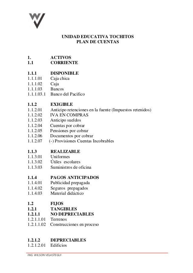 ING. WILSON VELASTEGUI UNIDAD EDUCATIVA TOCHITOS PLAN DE CUENTAS 1. ACTIVOS 1.1 CORRIENTE 1.1.1 DISPONIBLE 1.1.1.01 Caja c...