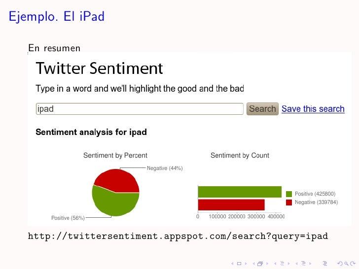 Ejemplo. El iPad     En resumen        http://twittersentiment.appspot.com/search?query=ipad