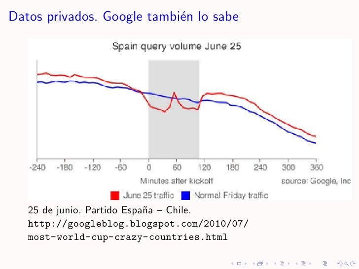 Datos privados. Google tambi´n lo sabe                             e        25 de junio. Partido Espa˜a – Chile.          ...