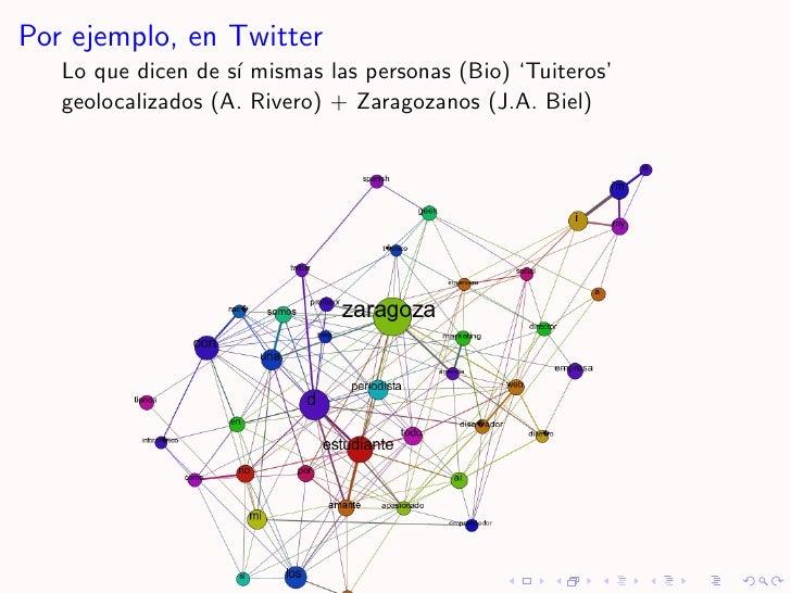 Por ejemplo, en Twitter    Lo que dicen de s´ mismas las personas (Bio) 'Tuiteros'                     ı    geolocalizados...