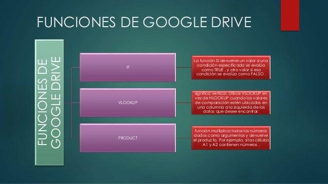 FUNCIONES DE GOOGLE DRIVE FUNCIONESDE GOOGLEDRIVE IF La función SI devuelve un valor si una condición especificada se eval...