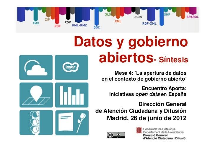 Datos y gobierno       abiertos- Síntesis                Mesa 4: 'La apertura de datos          en el contexto de gobierno...